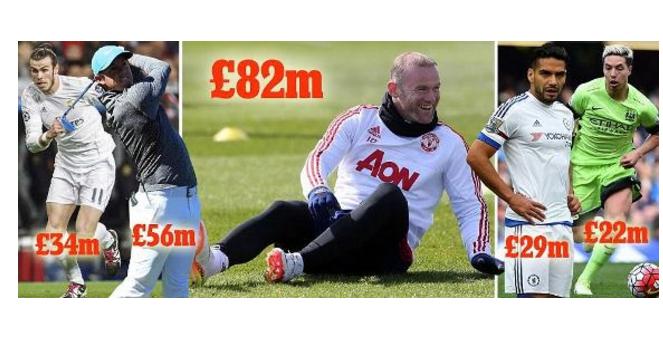 Richest British young sportsmen